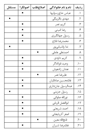 shora-esfahan