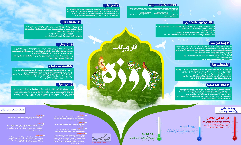 ramadan01-sahebnews