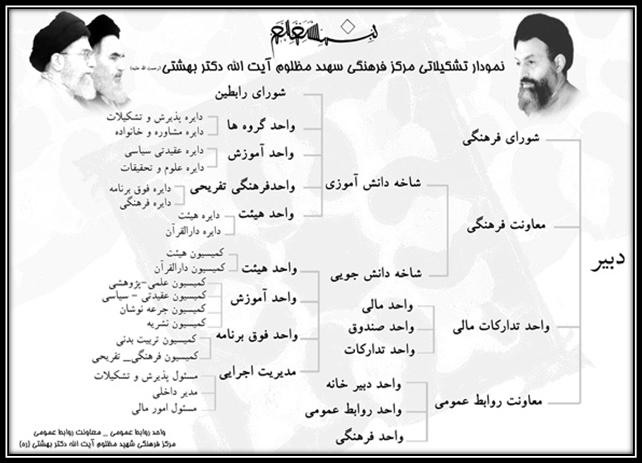 مرکز فرهنگی شهید بهشتی