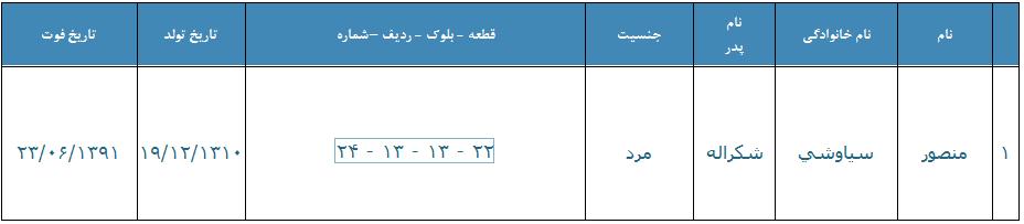 مرحوم منصور سیاوشی