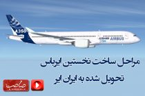A350-800-XWB-fsx1
